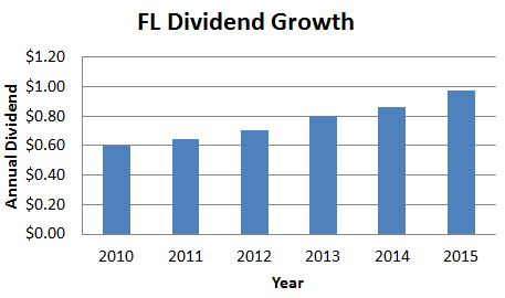 FL Dividend Growth