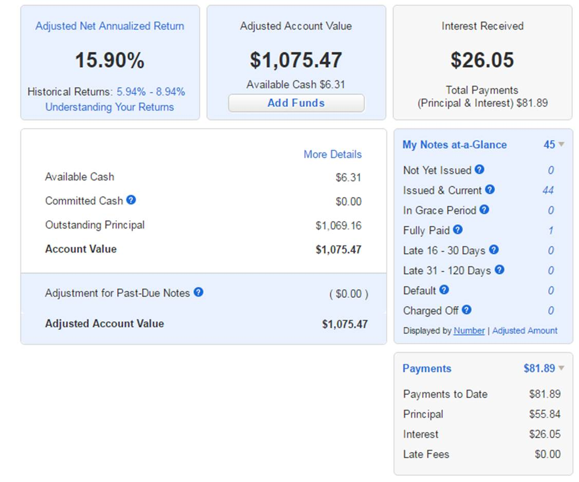 July 2016 Lending Club Account Overview