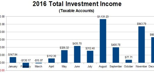 2016 Total Investment Income